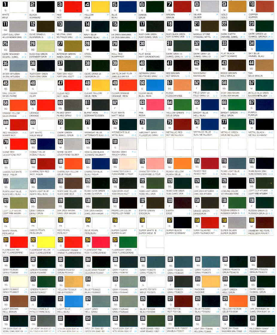 Humbrol enamel paint conversion home painting humbrol tamiya paint conversion chart full set of 66 xf nvjuhfo Gallery
