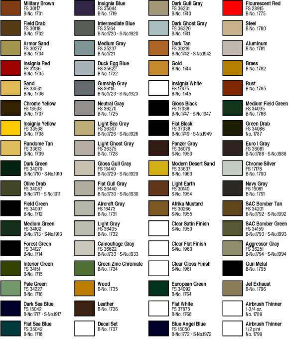 Mr Hobby Color Chart Pdf Rocketsokol